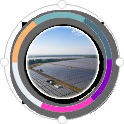 Y T Stecker Solar Photovoltaik MC4 Stecker 1-1 bis 5-1 Verzweigungsstecker